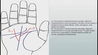 "PERSONAL TENDENCIES, ""FAVOURABLE LINES"" 