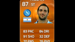 FIFA 15 MOTM HIGUAIN 87 Player Review & In Game Stats Ultimate Team