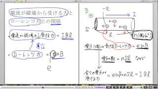 高校物理解説講義:「ローレンツ力」講義5