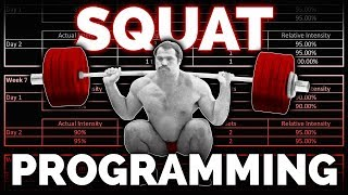 Programming the Squat for Olympic Weightlifting