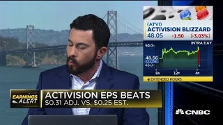 Activision beats on top and bottom lines, reaffirms guidance