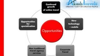 Air Ticket Booking Agent in Kolkata