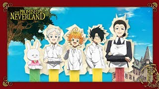 Everything You Should Know About The Promised Neverland - The Promised Neverland Season 1 Episode 1