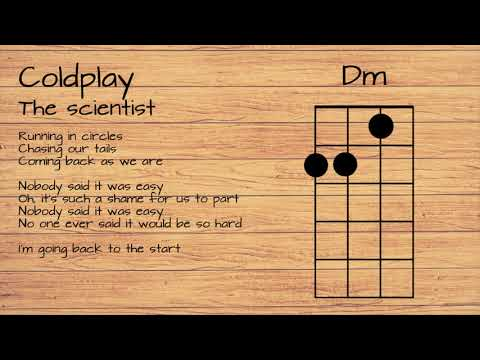 Coldplay -  The Scientist UKULELE TUTORIAL W/ LYRICS