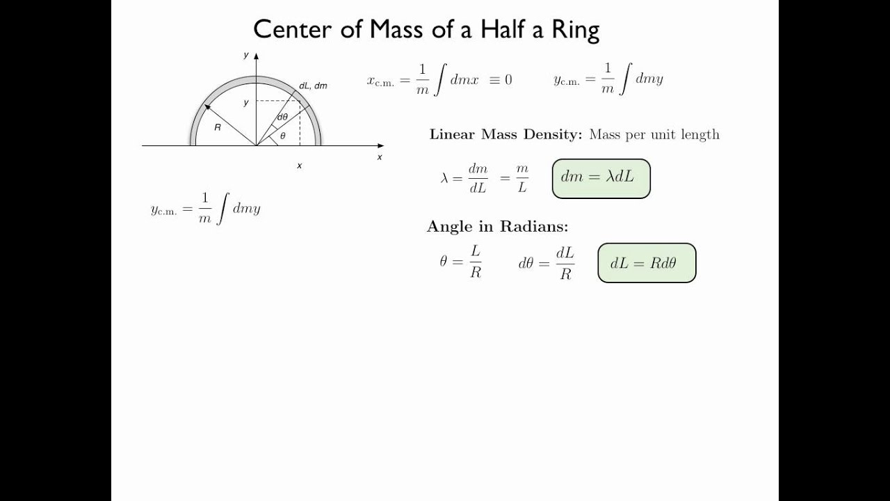 Find The Center Of Mass Of The Quarter Circle Ring