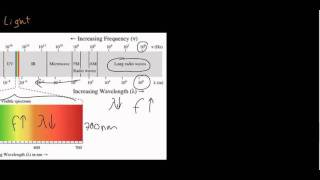 lecture 1 part 1 (Introduction to EM radiation)