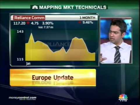 Bet on Reliance Communications: Manav Chopra