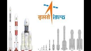 ISRO1-space science series