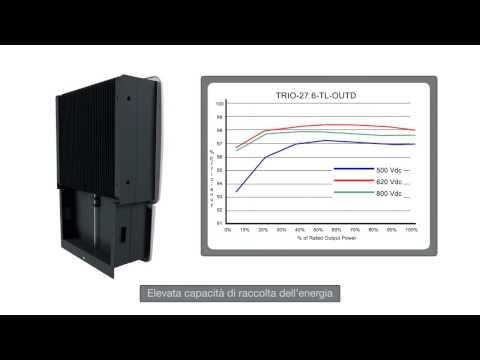 Inverter fotovoltaico ABB; TRIO-20.0/27.6-TL-OUTD