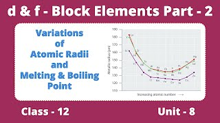 d&f-Block Elements Part-2 | Class +2 Unit-8 | Variations of Atomic Radii and Melting & Boiling Point