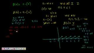 Greatest Integer Function and Continuity of [x] and (x-[x]) ( CBSE IIT Class 12 Maths Calculus)