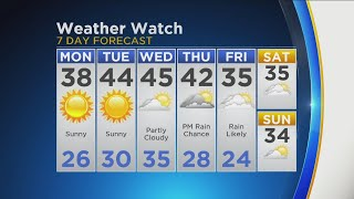 CBS 2 Weather Watch (11AM, Dec. 17, 2018)