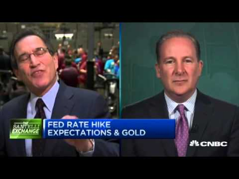 The Markets Still Believe the Recovery and Rate Hike talk are Real