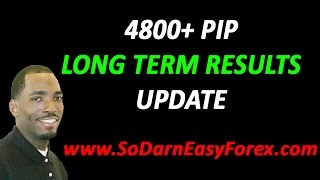 download lagu Amazing 4800+ Pip Long Term Results Update - So gratis