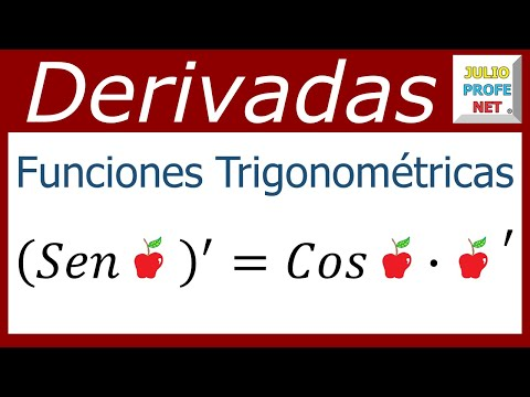 Reglas para derivar funciones trigonométricas-Rules for deriving trigonometric functions