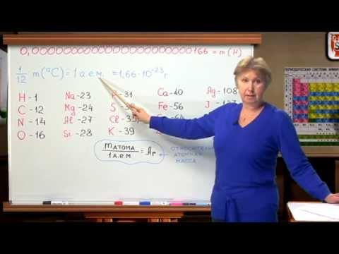 Видеоурок химические уравнения за 8 класс - видео