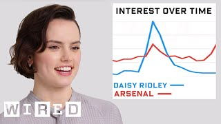 Daisy Ridley Explores Her Impact on The Internet | Data of Me | WIRED