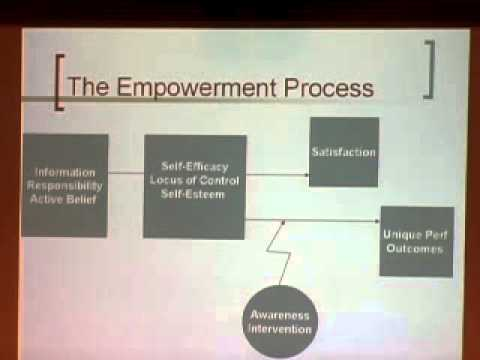 Harvard-10- Mary Follet-Psychology of Leadership-Tal Ben Shahar [eTati].mp4