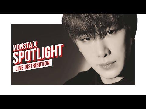 MONSTA X - SPOTLIGHT Line Distribution Color Coded