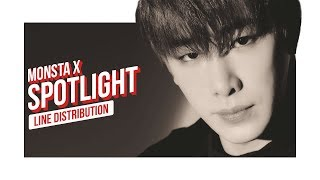 MONSTA X - SPOTLIGHT Line Distribution (Color Coded)