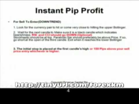 Instant forex profits review