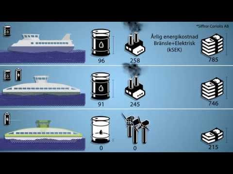 OptimalFerries