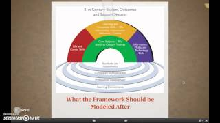 21st Century Learning Frameworks