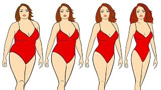 7 Tips to Lose Weight Naturally and Quickly