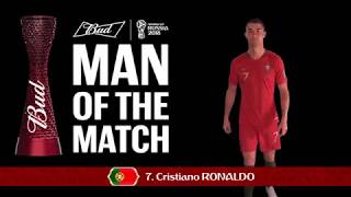 Cristiano RONALDO (Portugal) - Man of the Match - MATCH 19