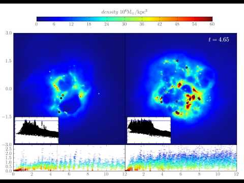 Comparison of rotating and non-rotating dwarf galaxy simulations (high density threshold 100amu/cm3)