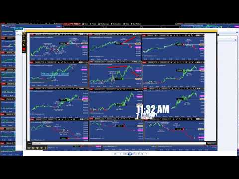 0 12 TRADE PRO  | Automated trading | https://youtu.be/cY5TfISBkXk