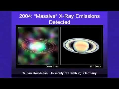 Global Warming Is A Hoax!  Climate Change Is Interplanetary