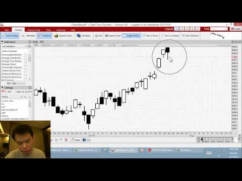 July 28 2014 Singapore forex futures and stocks with Jonathan Tan