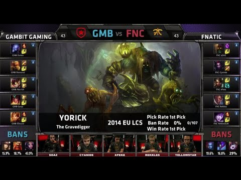 Gambit Gaming vs Fnatic | Season 4 EU LCS Spring 2014 Super Week W11D2 G6 | GMB vs FNC Full game HD