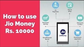 HOW TO USE JIO MONEY FOR FREE SHPOPING | JIO FREE | hindi |