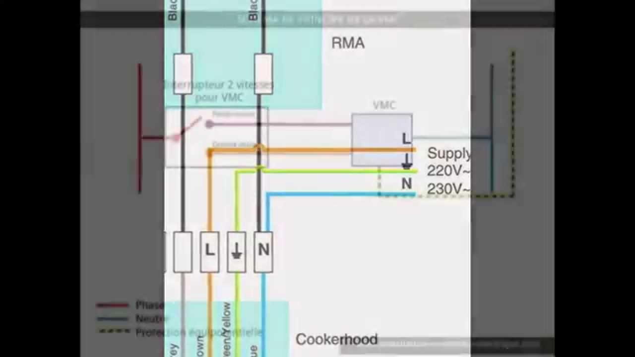 Branchement electrique vmc vmc electrique hd youtube for Ventilation simple flux hygroreglable