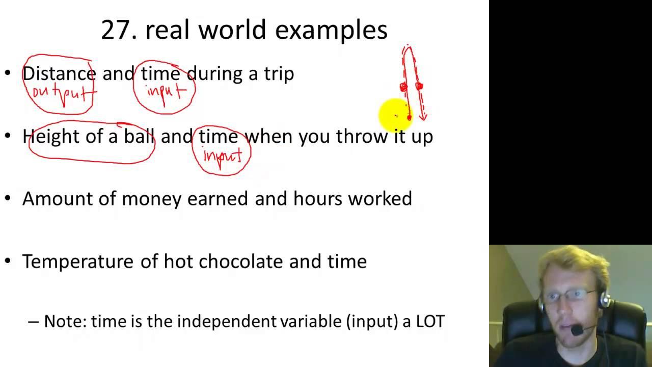 Math Examples Algebra Algebra 1 Real World Examples