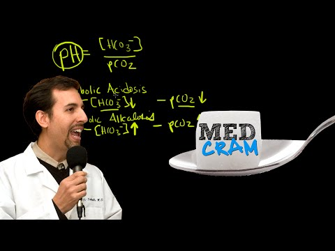 Medical Acid Base and ABGs Explained Clearly by MedCram.com | 3 of 8
