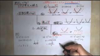 【てらtube】数Ⅰ 2次関数 16.2次不等式
