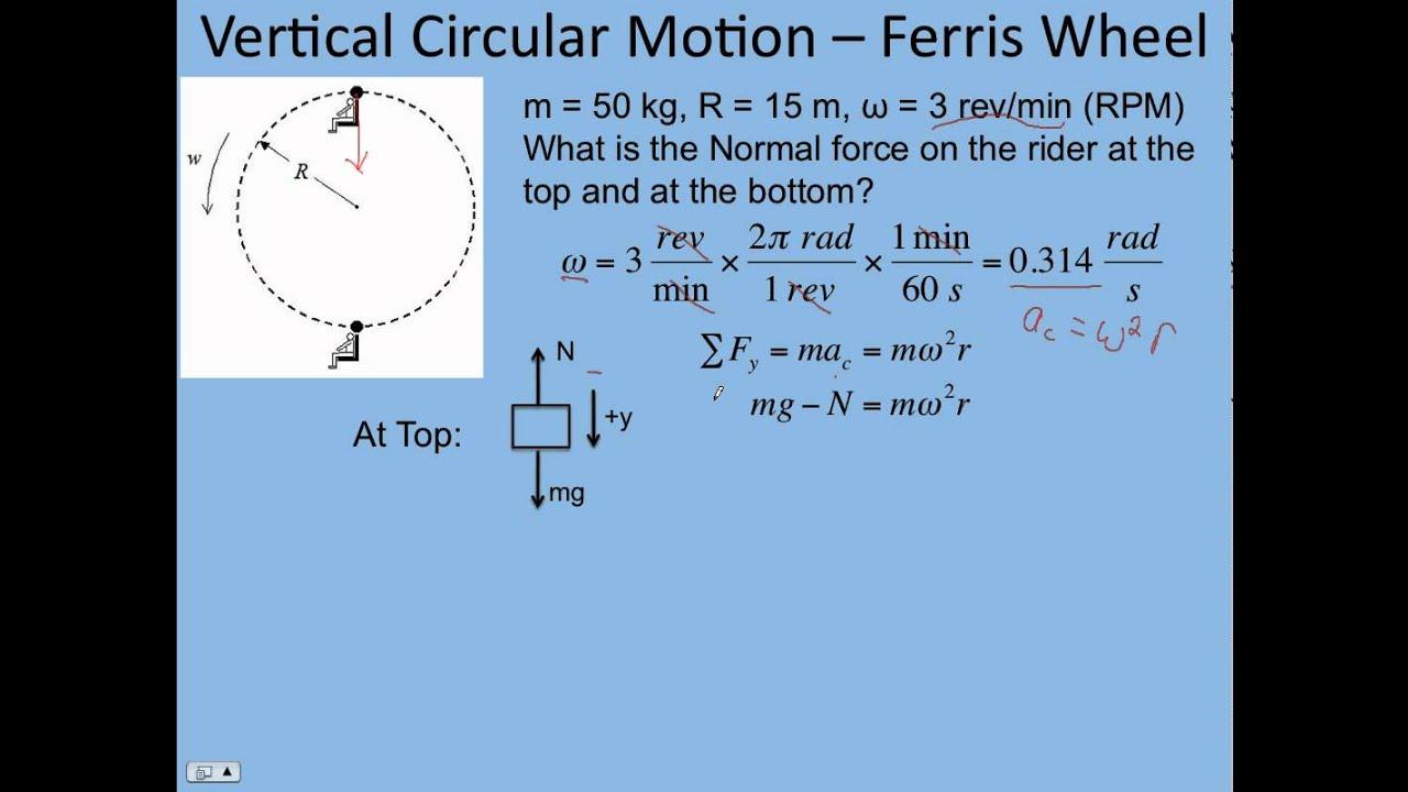 Ferriswheel Mov