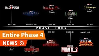 Entire Phase 4 WAS Revealed & Blade IS NOT Part of it