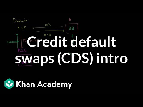 Credit Default Swaps (CDS) Intro