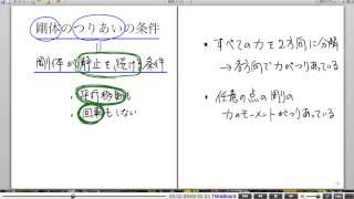 高校物理解説講義:「剛体のつりあい」講義8