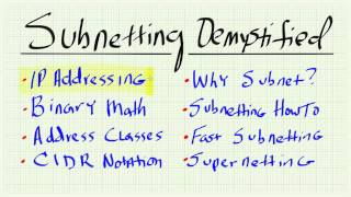 Subnetting Demystified - Part 1 Introduction
