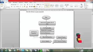 Final Year Projects | QoS-Aware Dynamic Composition of Web Services