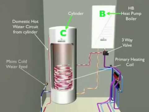 aerotermia: la geotermia sul proprio balcone