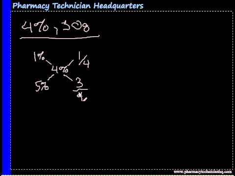 Alligation - Pharmacy Technician Math