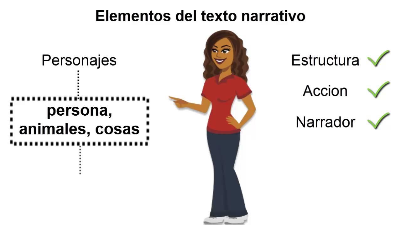 Estructura Del Texto Narrativo Elementos Del Texto Narrativo