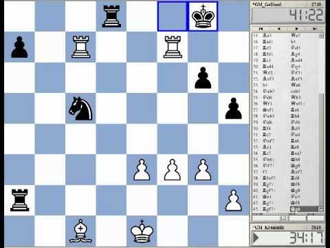 World Chess Championship London Candidates Tournament 2013 Round 13 Recap