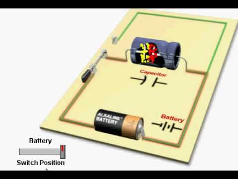 Charging and discharging a capacitor